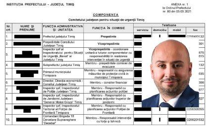 Trăim în Absurdistan: prefectul Zoltan Nemeth secretizează numele celor care au carantinat Timișoara, deși acestea sunt date publice